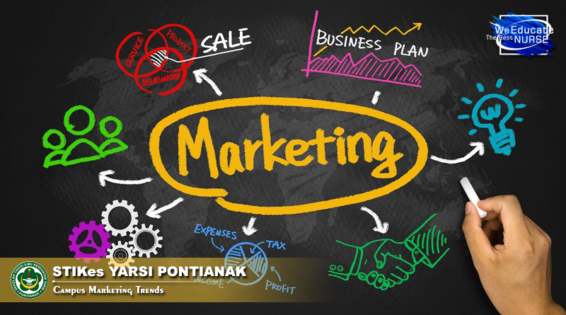 Marketing Kampus